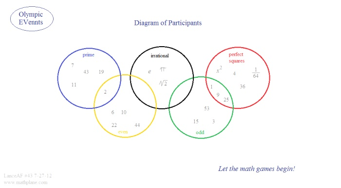 Math Guy S Weekly Ic and Puzzles July 2012 Olympics
