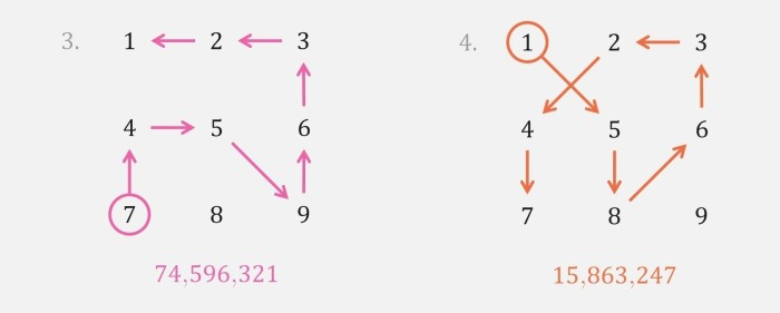 Follow the Arrows – Math Drills News and Updates