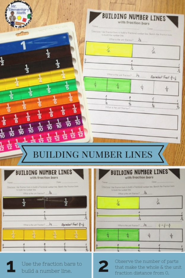 Free Fraction Worksheets and Our 3 Nf 1 3 Fractions Bundle