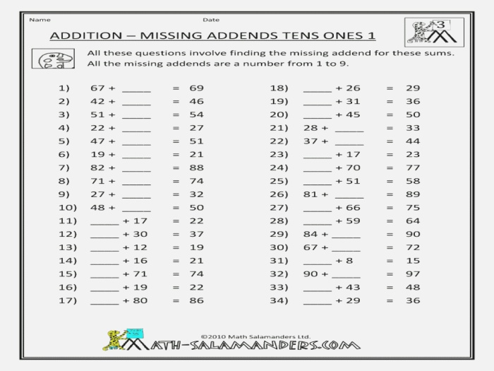 Addition Missing Addends Tens and Es Worksheet for 2nd