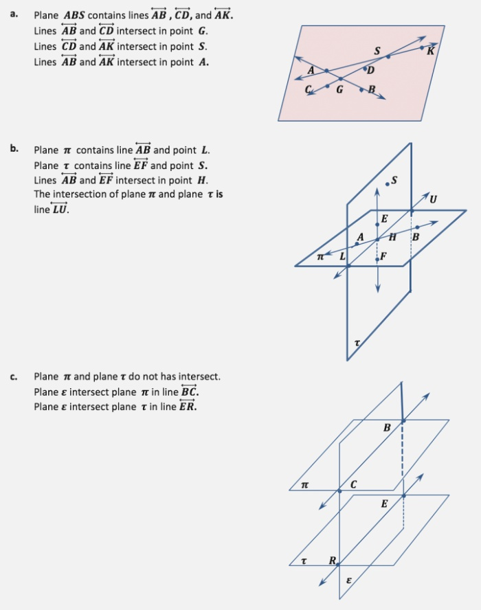 Points Lines and Planes Worksheets ⋆ Geometrycoach