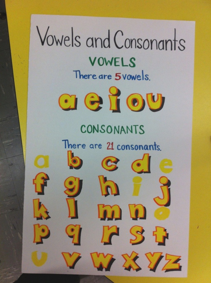 Worksheets Vowels and Consonants Printable Worksheets and