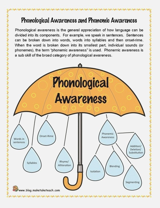 15 Best Images About Phonological Awareness On Pinterest