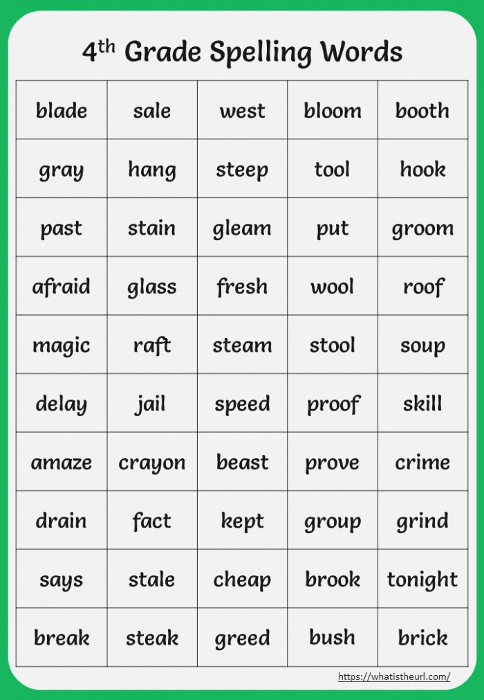 4th Grade Spelling Words Chart Your Home Teacher