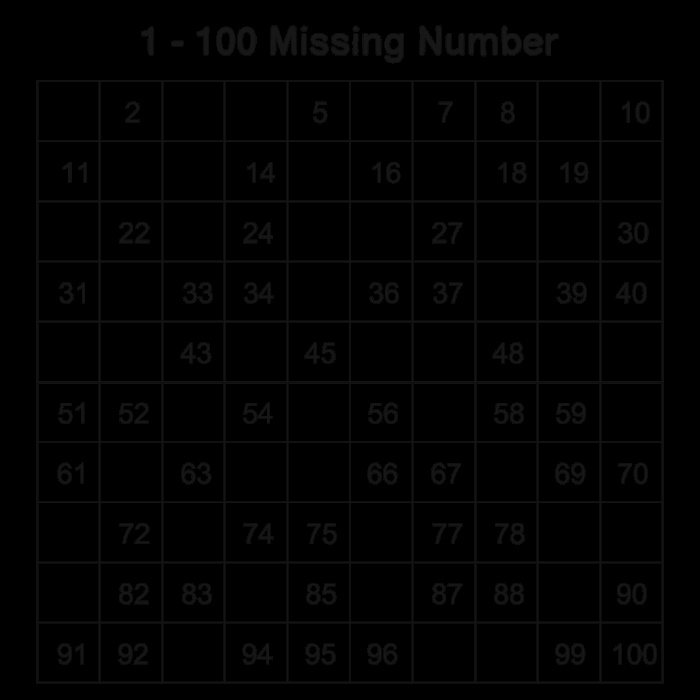 5 Best Of Traceable 100 Chart Printable 100 Chart