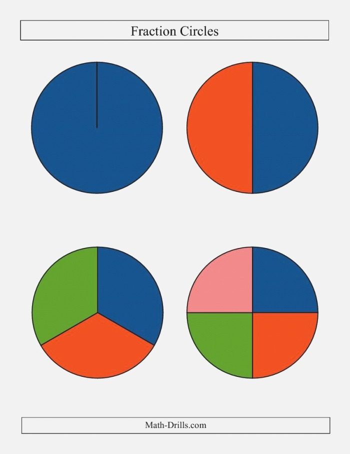 All Unlabeled Fraction Circles All