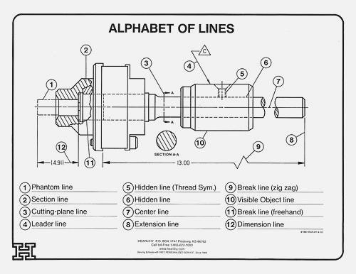 Alphabet Of Lines Wall Chart W