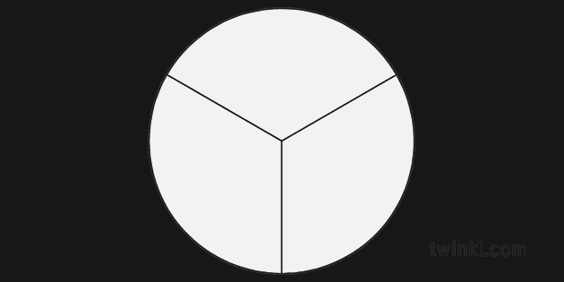 Circle Divided Into Thirds Fractions Maths Shapes Colours