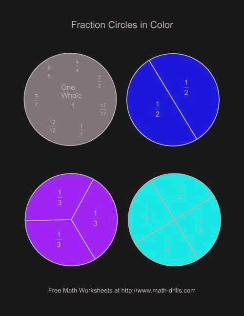 Color Fraction Circles Labeled