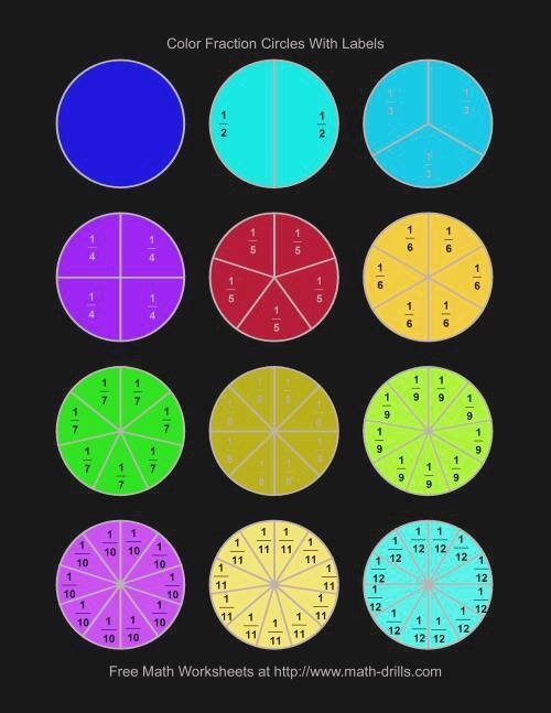Color Fraction Circles Small Labeled Fractions Worksheet