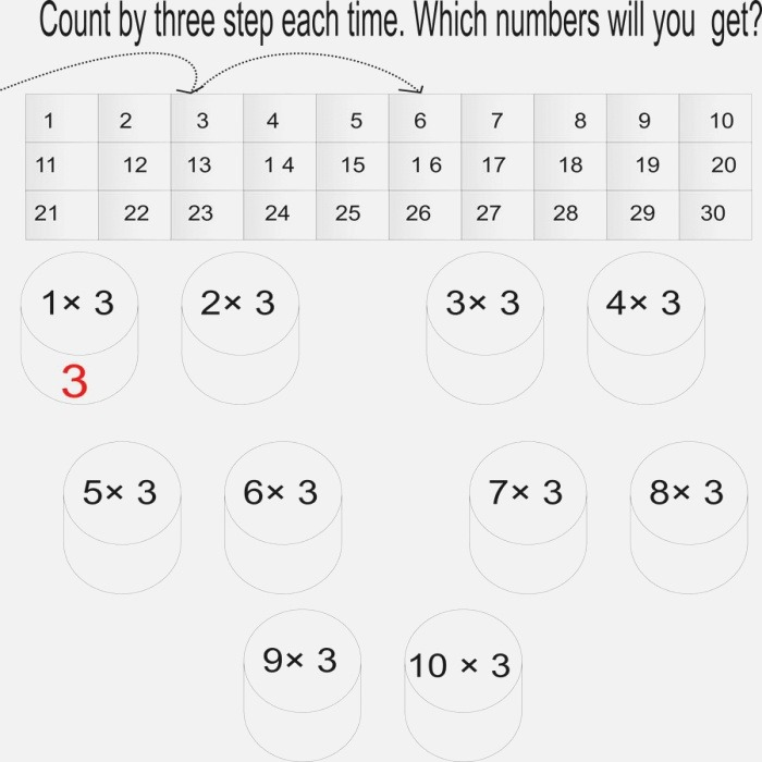Count by Threes
