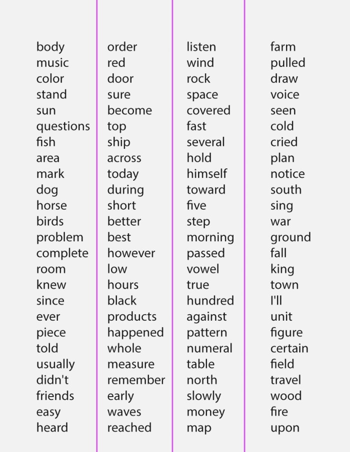 Dolch Sight Words for Fifth Graders Fourth and Fifth