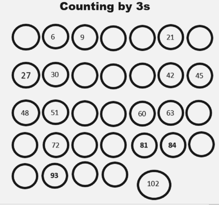 Early Education Skip Counting by 3s Worksheet