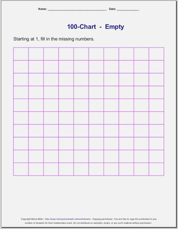 Exhaustive Blank 100 Chart for Kids 1 100 Chart with