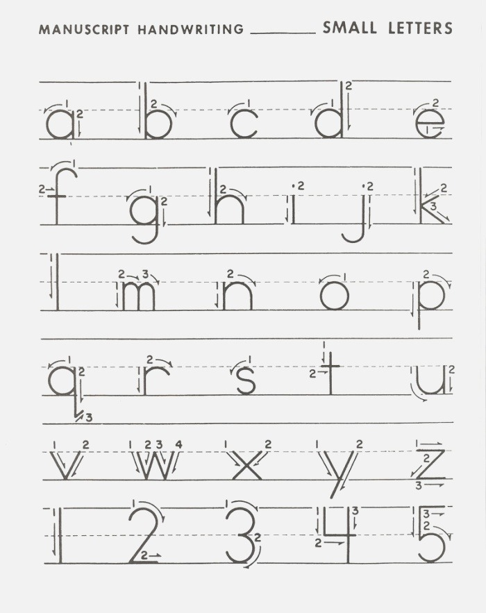 Lower Case Alphabet Worksheets Practice 1 Coloring Sheets