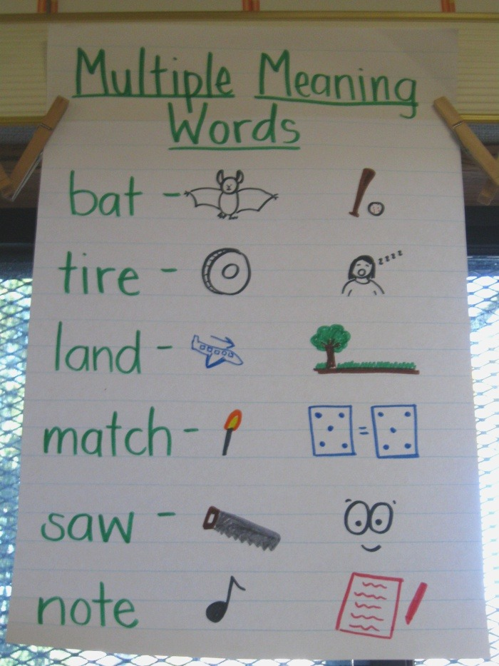 Pin by Melissa Williams Kindergarten On Elementary Reading A