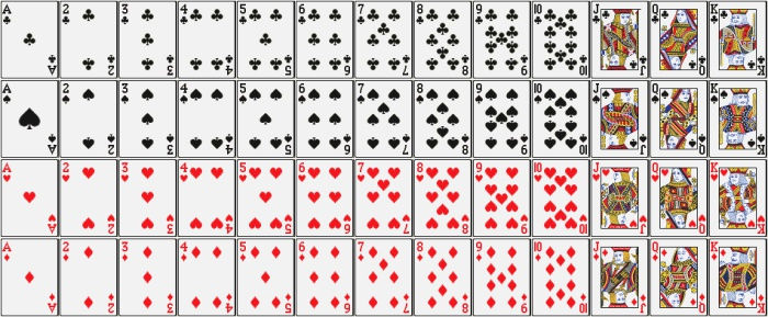 Playing Card Frequencies