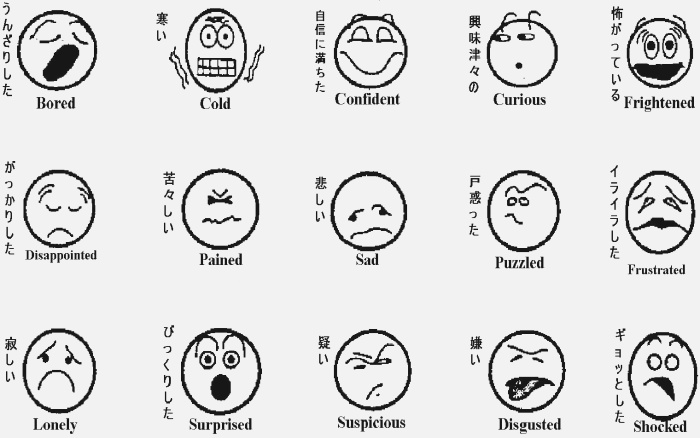 10 Best Of How are You Feeling today Worksheet