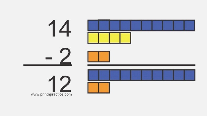 2 Subtraction Worksheets and Flash Cards Teach Kids
