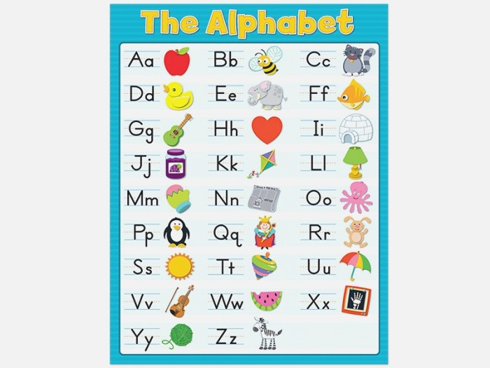 Alphabet Poster at Lakeshore Learning
