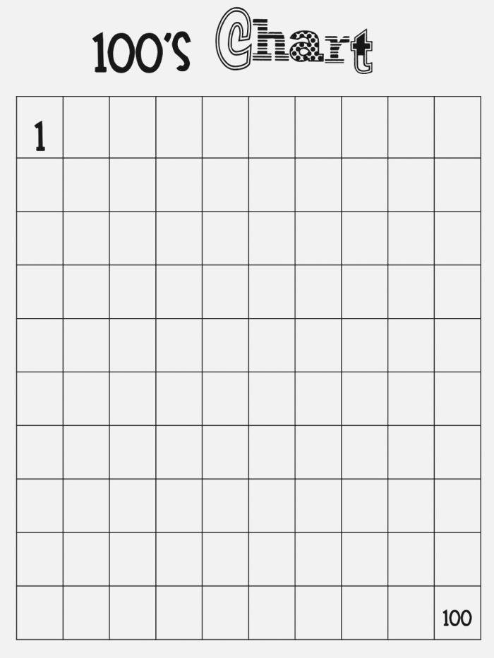 Blank Number Chart 1 100