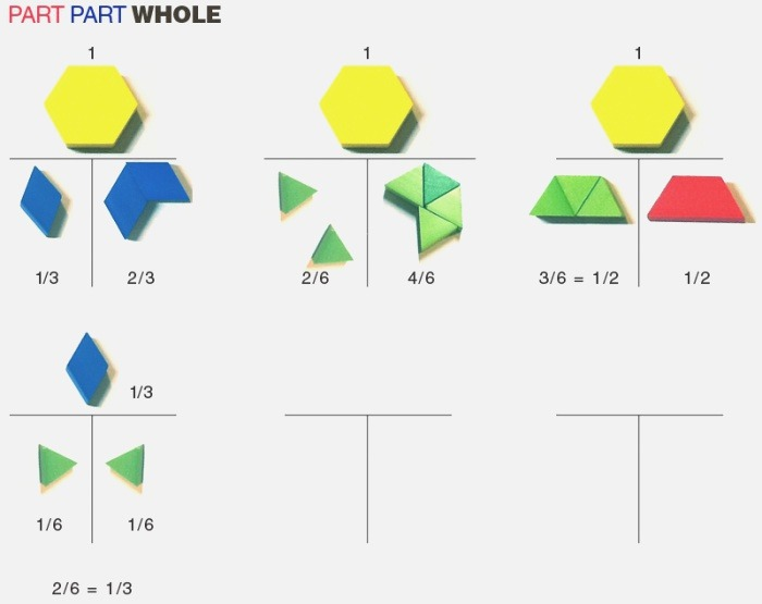 E is for Explore Fractions with Pattern Blocks