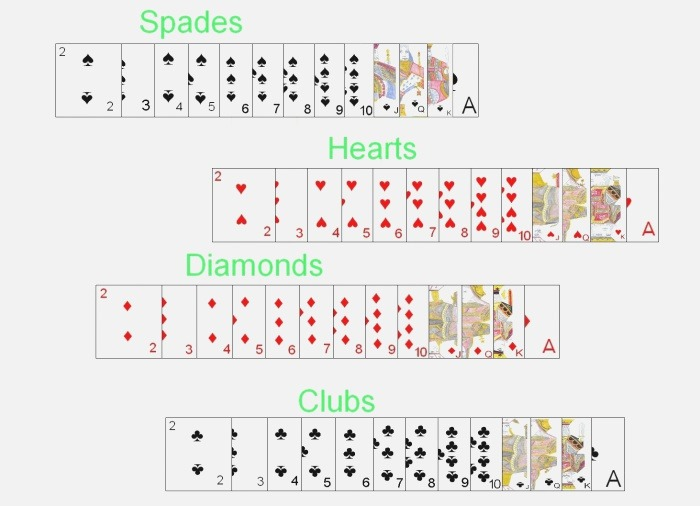 How Many Twos are In A Deck Cards