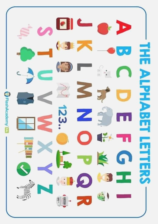 the Alphabet Letters Poster Flashacademy