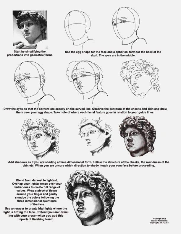 the Helpful Art Teacher Drawing and Shading Faces Learn