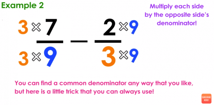 Adding And Subtracting Fractions With Unlike Denominators In