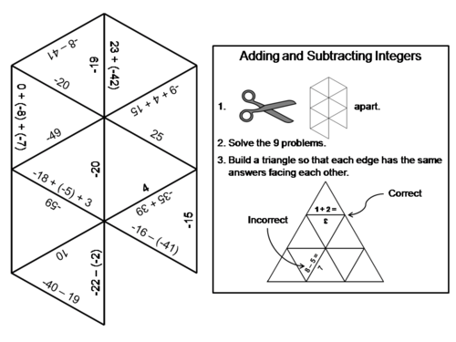 Adding And Subtracting Integers Game Math Tarsia Puzzle
