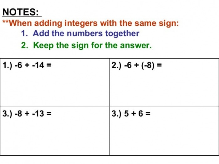 Adding And Subtracting Integers Reteach For Web