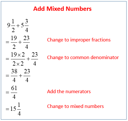 Adding And Subtracting Mixed Numbers Examples  Solutions