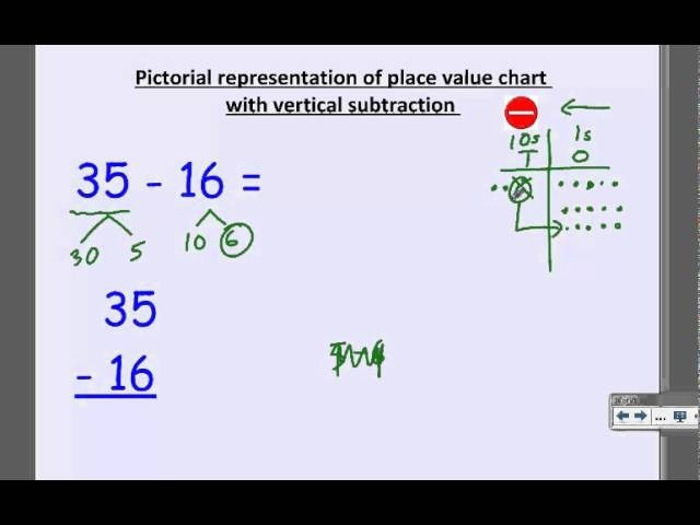 Nd Grade Subtraction With Place Value Chart