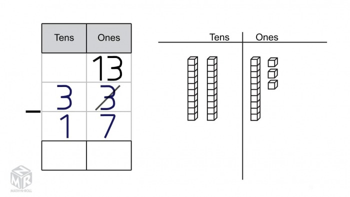 Two Digit Subtraction With Regrouping
