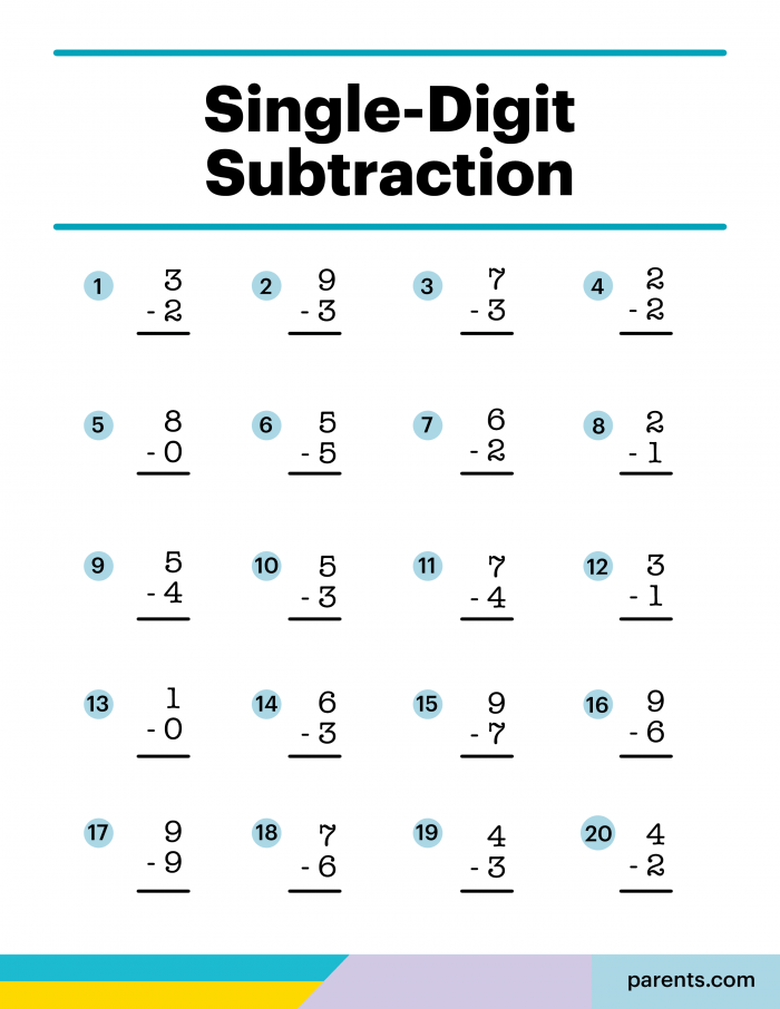 Subtraction Worksheets For First Through Third Graders
