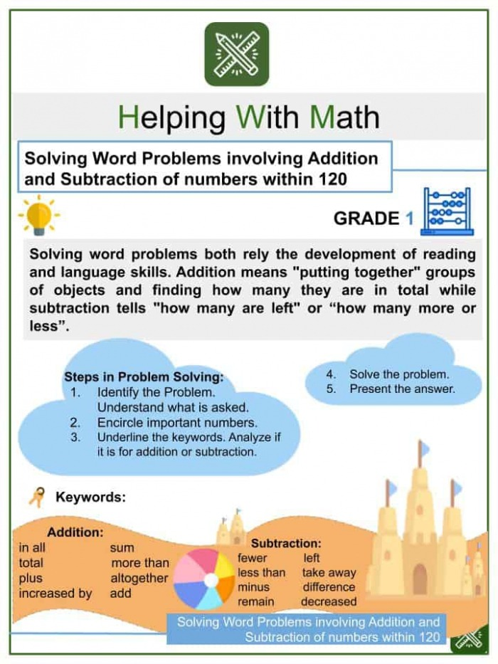 Word Problems Involving Addition   Subtraction Of Numbers Worksheets